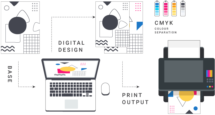 Infographic where the digital printing process is explained
