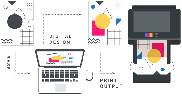 Infography of the DTG textile printing process
